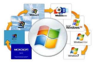 Kiểm tra máy tính đang chạy hệ điều hành nào?