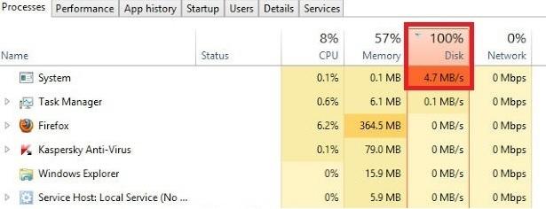 Khắc phục lỗi Full Disk 100% trên Windows 10/8.1/8